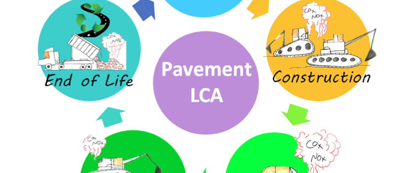Early Registration Ends January 31st: Pavement LCA Symposium 2017, to be Held April 12-13